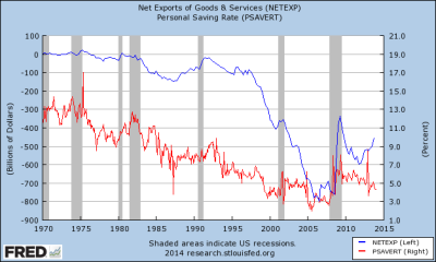 net-export-and-private-saving