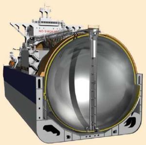 LNG-Moss-tanks