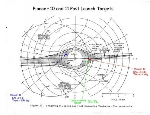 pioneer-voyager-b-plane